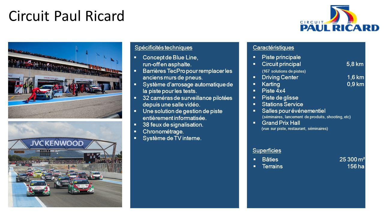 Caractéristiques  Piste principale  Circuit principal 5,8 km (167 solutions de pistes)  Driving Center 1,6 km  Karting 0,9 km  Piste 4x4  Piste