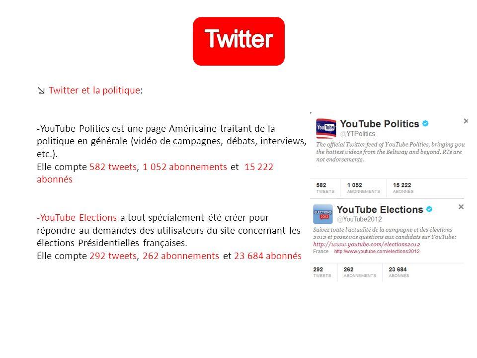 ↘ Twitter et la politique: -YouTube Politics est une page Américaine traitant de la politique en générale (vidéo de campagnes, débats, interviews, etc.).