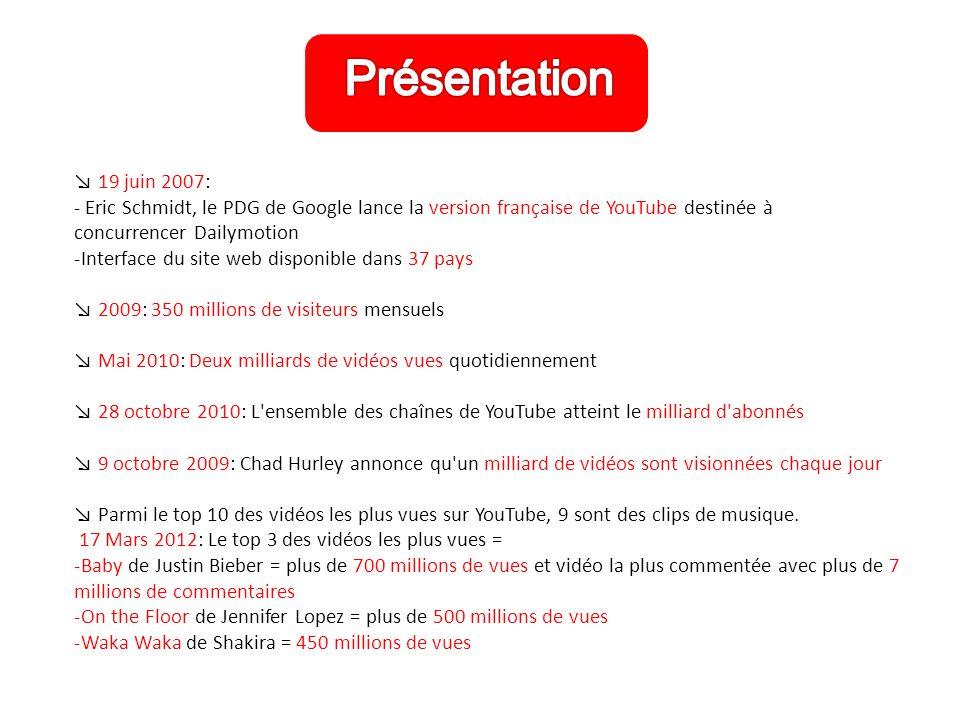 ↘ 19 juin 2007: - Eric Schmidt, le PDG de Google lance la version française de YouTube destinée à concurrencer Dailymotion -Interface du site web disponible dans 37 pays ↘ 2009: 350 millions de visiteurs mensuels ↘ Mai 2010: Deux milliards de vidéos vues quotidiennement ↘ 28 octobre 2010: L ensemble des chaînes de YouTube atteint le milliard d abonnés ↘ 9 octobre 2009: Chad Hurley annonce qu un milliard de vidéos sont visionnées chaque jour ↘ Parmi le top 10 des vidéos les plus vues sur YouTube, 9 sont des clips de musique.