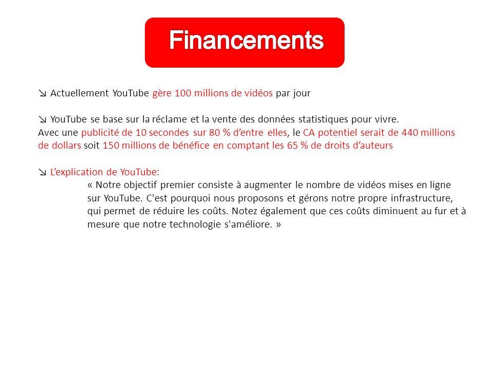 ↘ Le 14 Juin 2010, l'équipe de YouTube a décidé de fermer le blog français (http://youtubefrblog.blogspot.fr/) à cause du manque de mises à jours.http://youtubefrblog.blogspot.fr/ 14.6.10 Nous avons décidé de fermer ce blog Nous vous remercions de votre fidélité au cours des derniers mois.