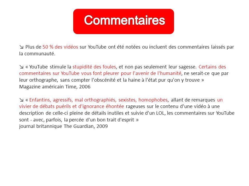↘ Plus de 50 % des vidéos sur YouTube ont été notées ou incluent des commentaires laissés par la communauté.