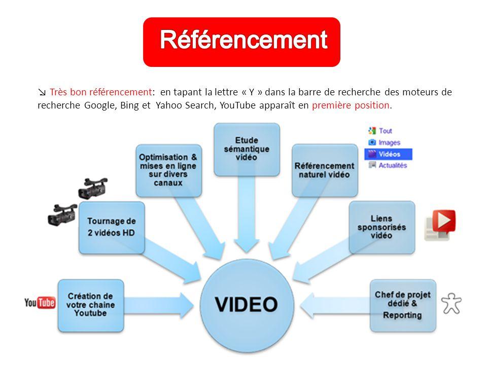 ↘ 100 millions de personnes s expriment chaque semaine sur YouTube (avis, partages, commentaires, etc.) ↘ Chaque jour, des millions de vidéos sont ajoutées aux favoris.