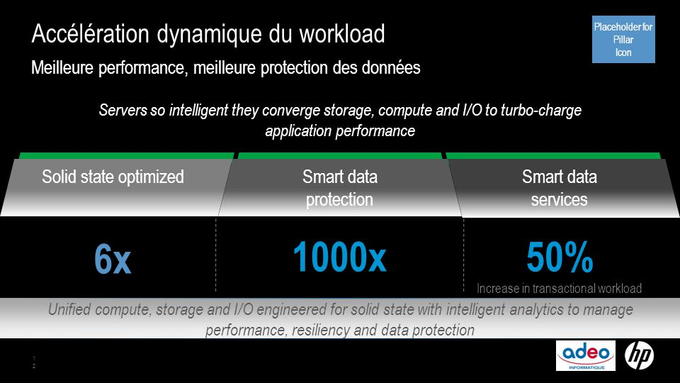 Meilleure performance, meilleure protection des données Accélération dynamique du workload 12 Solid state optimized 6x Increased storage performance Smart data protection 1000x Resilience for critical data Smart data services 50% Increase in transactional workload Servers so intelligent they converge storage, compute and I/O to turbo-charge application performance Placeholder for Pillar Icon Unified compute, storage and I/O engineered for solid state with intelligent analytics to manage performance, resiliency and data protection