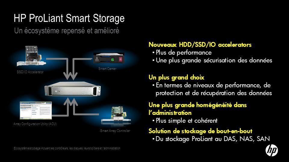 Array Configuration Utility (ACU) Smart Array Controller Smart Carrier Ecosystème stockage incluant les contrôleurs, les disques, leurs boîtiers et l'administration Nouveaux HDD/SSD/IO accelerators Plus de performance Une plus grande sécurisation des données Un plus grand choix En termes de niveaux de performance, de protection et de récupération des données Une plus grande homégénéité dans l'administration Plus simple et cohérent Solution de stockage de bout-en-bout Du stockage ProLiant au DAS, NAS, SAN SSD/IO Accelerator HP ProLiant Smart Storage Un écosystème repensé et amélioré