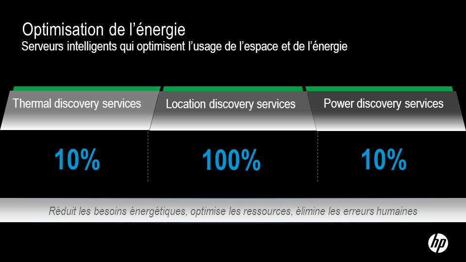 Serveurs intelligents qui optimisent l'usage de l'espace et de l'énergie Optimisation de l'énergie Thermal discovery services 10% Location discovery s