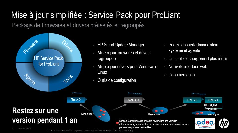 7HP Confidential Package de firmwares et drivers prétestés et regroupés Mise à jour simplifiée : Service Pack pour ProLiant HP Smart Update Manager Mise à jour firmwares et drivers regroupée Mise à jour drivers pour Windows et Linux Outils de configuration Page d'accueil administration système et agents Un seul téléchargement plus réduit Nouvelle interface web Documentation HP Service Pack for ProLiant Firmware Drivers Tools Agents NOTE: Individual FW and SW components are still available from the Business Support Center (BSC).