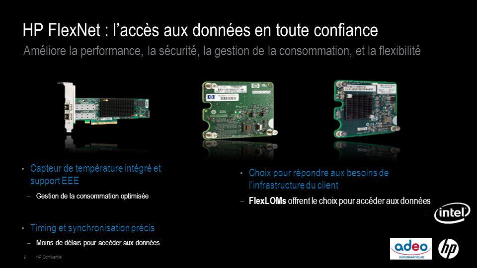 10HP Confidential HP FlexLOM – Développer votre environnement sans revoir toute votre infrastructure Infrastructure adaptable Avoir le choix – options d'upgrade de 1Gb et 10Gb Choisir son option FlexLOM – Ethernet, FlexFabric, Flex-10, Infiniband, CNA Choisir son constructeur – Broadcom, Intel, Mellanox, Qlogic, Emulex Universel – Disponibles sur les serveurs BL, SL et certains DL 1 LOM is short for LAN on motherboard.