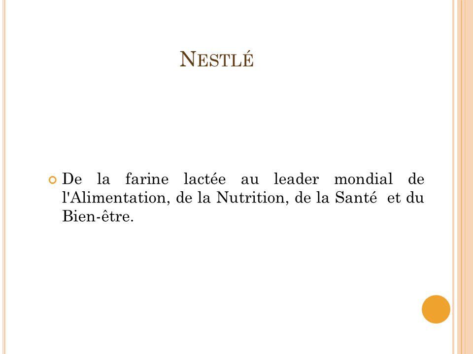 P RÉSENTATION DU G ROUPE 1866 : Henri Nestlé crée la Sté qui fabrique la farine lactée.
