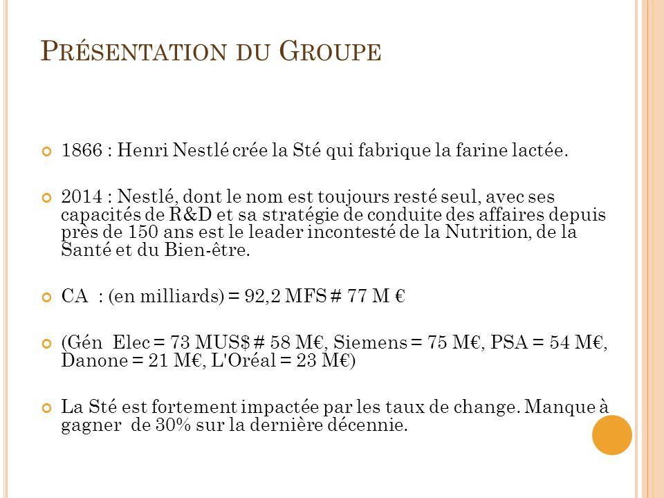 P RÉSENTATION DU G ROUPE 1866 : Henri Nestlé crée la Sté qui fabrique la farine lactée. 2014 : Nestlé, dont le nom est toujours resté seul, avec ses c