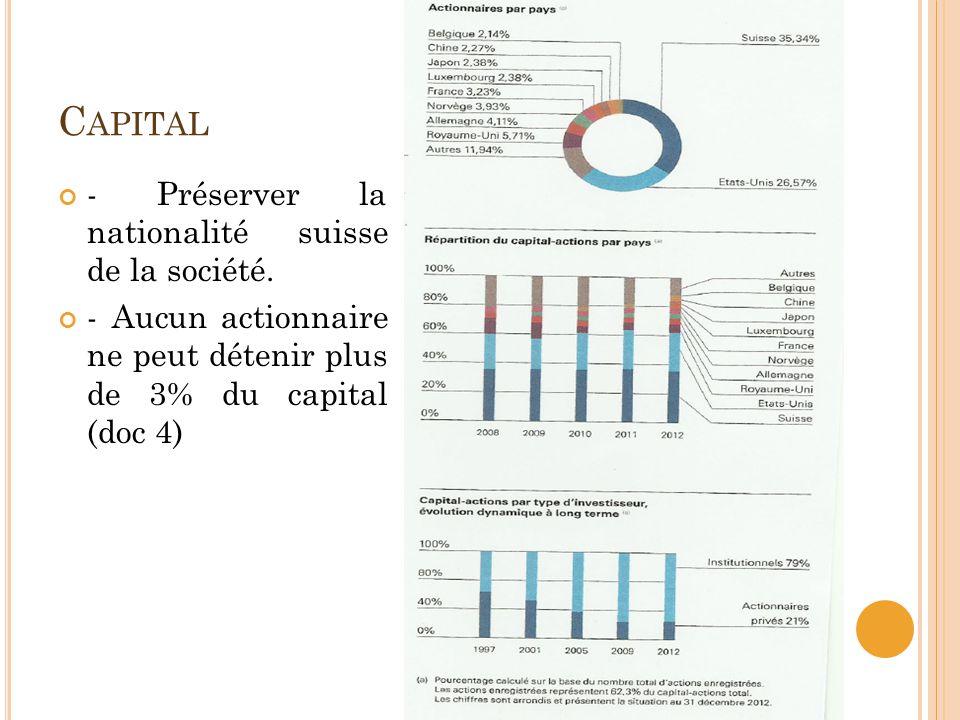 C APITAL - Préserver la nationalité suisse de la société. - Aucun actionnaire ne peut détenir plus de 3% du capital (doc 4)