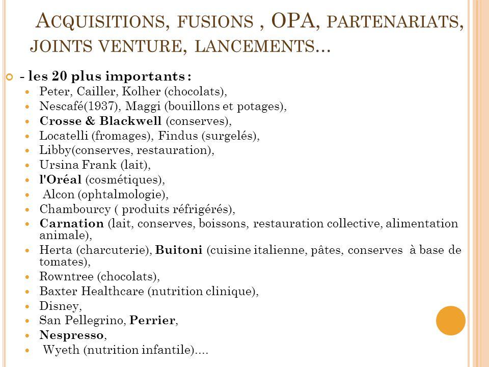A CQUISITIONS, FUSIONS, OPA, PARTENARIATS, JOINTS VENTURE, LANCEMENTS... - les 20 plus importants : Peter, Cailler, Kolher (chocolats), Nescafé(1937),