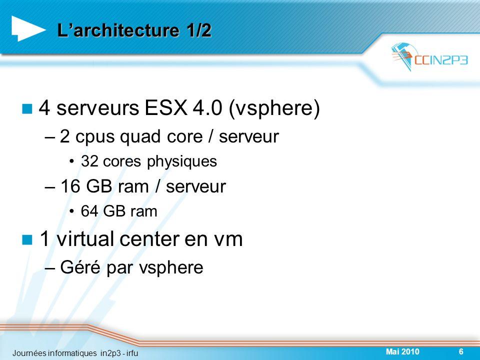 L'architecture 1/2 4 serveurs ESX 4.0 (vsphere) –2 cpus quad core / serveur 32 cores physiques –16 GB ram / serveur 64 GB ram 1 virtual center en vm –Géré par vsphere Mai 20106 Journées informatiques in2p3 - irfu