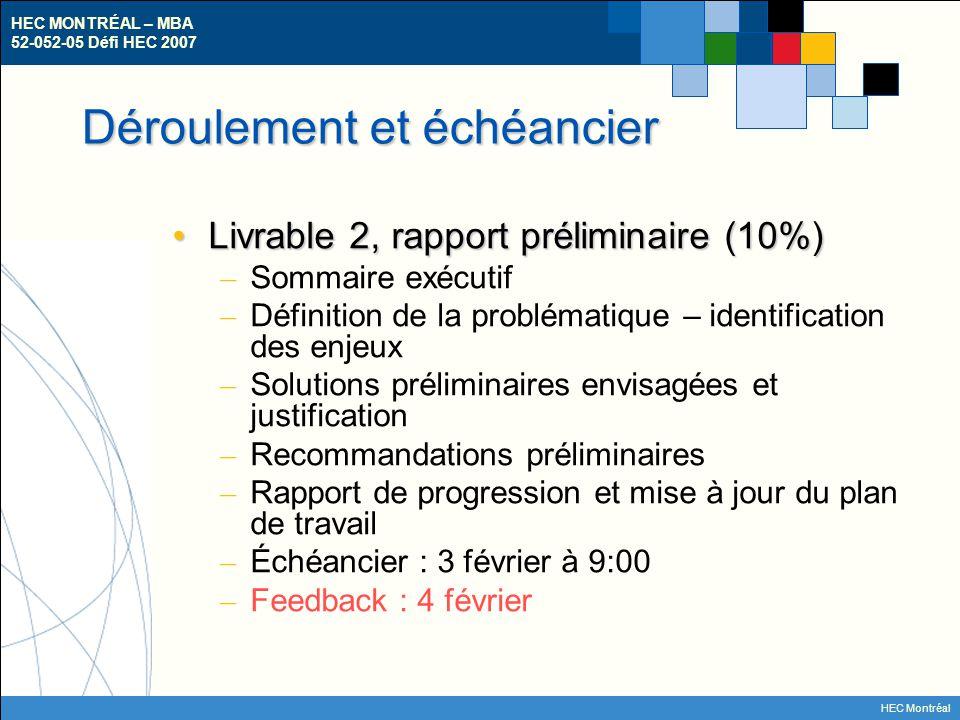HEC MONTRÉAL – MBA 52-052-05 Défi HEC 2007 HEC Montréal Déroulement et échéancier Livrable 2, rapport préliminaire (10%)Livrable 2, rapport préliminai
