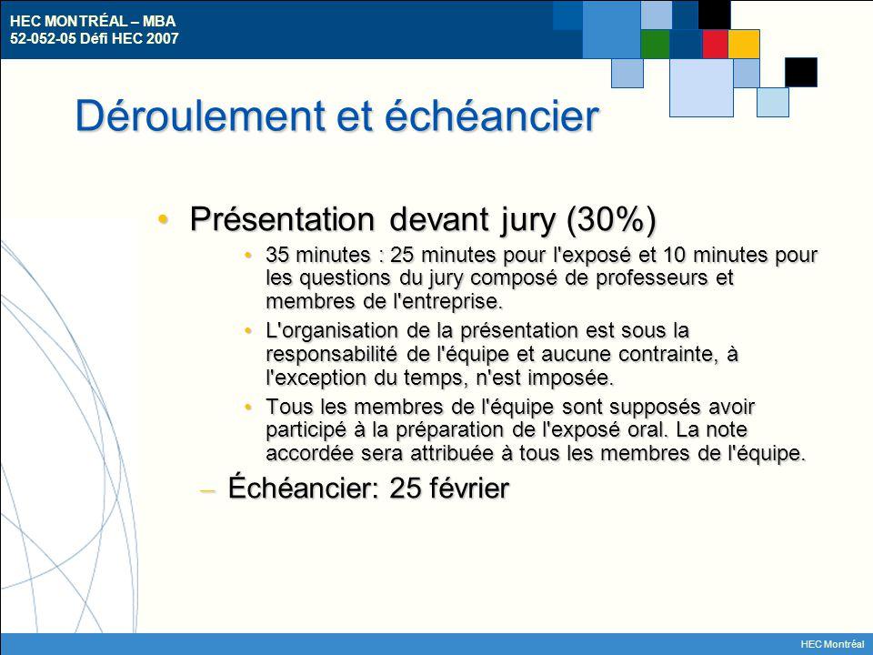 HEC MONTRÉAL – MBA 52-052-05 Défi HEC 2007 HEC Montréal Déroulement et échéancier Présentation devant jury (30%)Présentation devant jury (30%) 35 minu