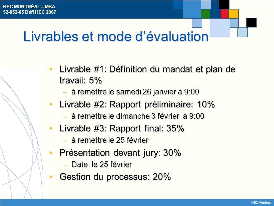 HEC MONTRÉAL – MBA 52-052-05 Défi HEC 2007 HEC Montréal Livrables et mode d'évaluation Livrable #1: Définition du mandat et plan de travail: 5%Livrable #1: Définition du mandat et plan de travail: 5% – à remettre le samedi 26 janvier à 9:00 Livrable #2: Rapport préliminaire: 10%Livrable #2: Rapport préliminaire: 10% – à remettre le dimanche 3 février à 9:00 Livrable #3: Rapport final: 35%Livrable #3: Rapport final: 35% – à remettre le 25 février Présentation devant jury: 30%Présentation devant jury: 30% – Date: le 25 février Gestion du processus: 20%Gestion du processus: 20%