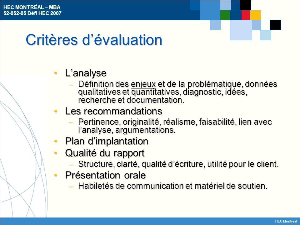 HEC MONTRÉAL – MBA 52-052-05 Défi HEC 2007 HEC Montréal Critères d'évaluation L'analyseL'analyse – Définition des enjeux et de la problématique, donné