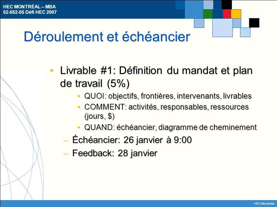 HEC MONTRÉAL – MBA 52-052-05 Défi HEC 2007 HEC Montréal Déroulement et échéancier Livrable #1: Définition du mandat et plan de travail (5%)Livrable #1