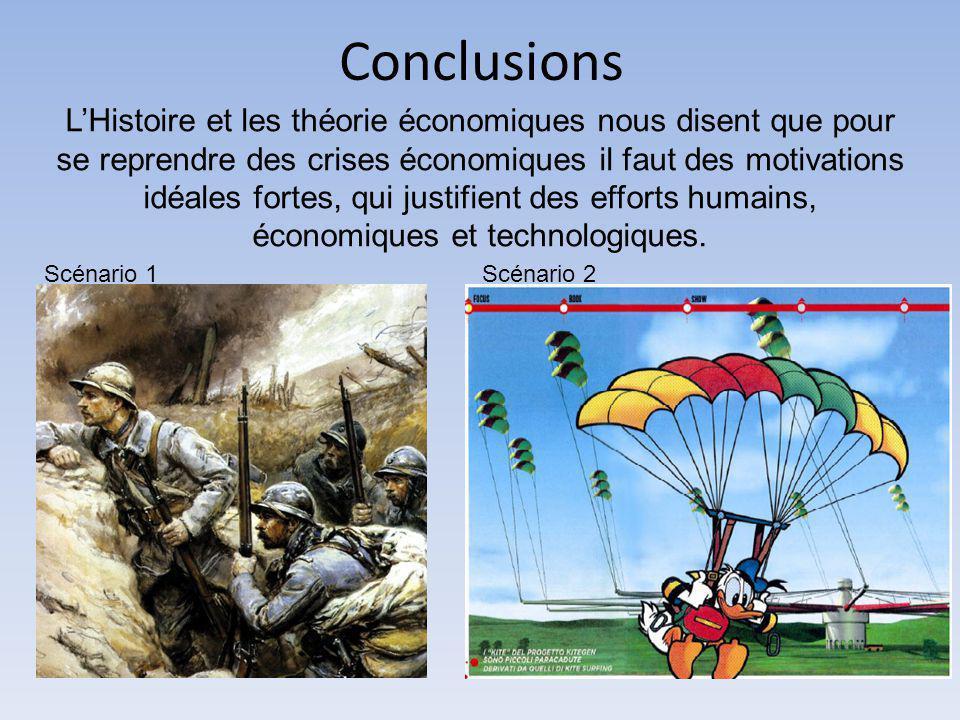 Conclusions L'Histoire et les théorie économiques nous disent que pour se reprendre des crises économiques il faut des motivations idéales fortes, qui