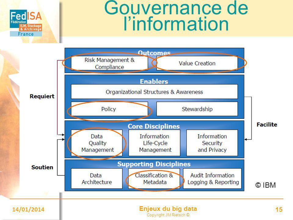 Enjeux du big data Copyright JM Rietsch © 14/01/2014 15 Gouvernance de l'information © IBM