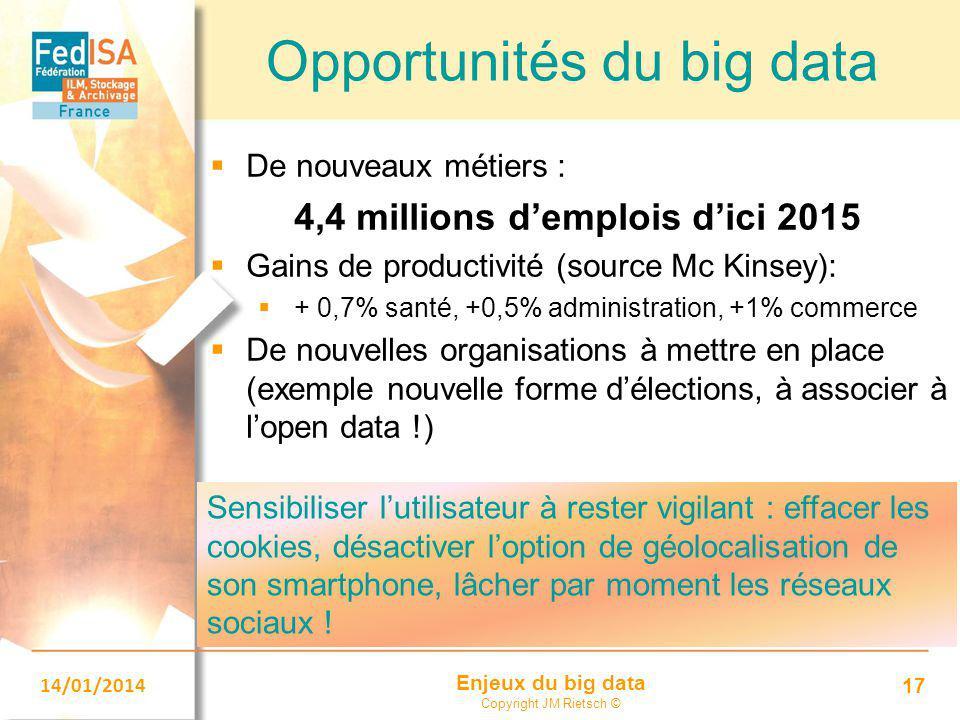 Enjeux du big data Copyright JM Rietsch © 14/01/2014 17 Opportunités du big data  De nouveaux métiers : 4,4 millions d'emplois d'ici 2015  Gains de