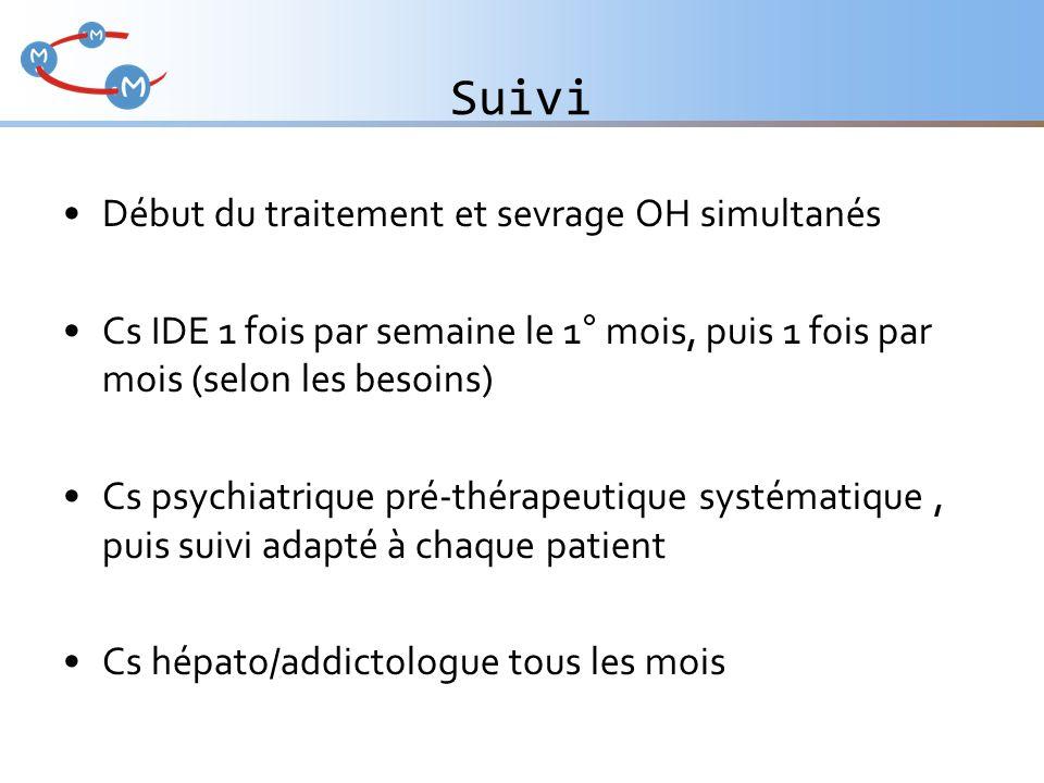 Suivi Début du traitement et sevrage OH simultanés Cs IDE 1 fois par semaine le 1° mois, puis 1 fois par mois (selon les besoins) Cs psychiatrique pré