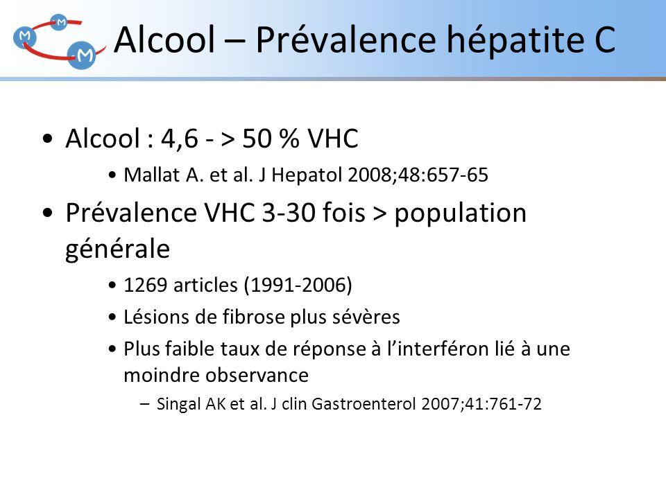 Alcool – Prévalence hépatite C Alcool : 4,6 - > 50 % VHC Mallat A. et al. J Hepatol 2008;48:657-65 Prévalence VHC 3-30 fois > population générale 1269