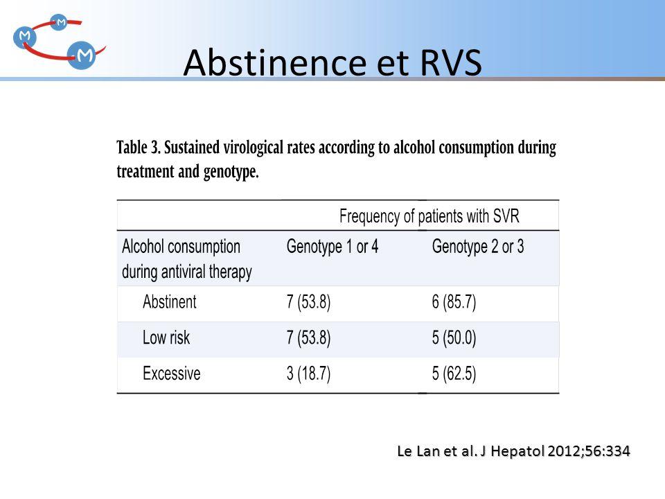 Abstinence et RVS Le Lan et al. J Hepatol 2012;56:334
