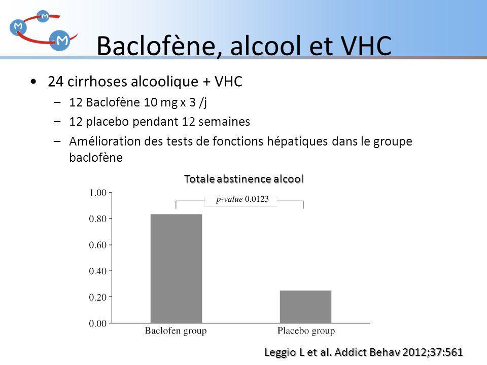 Baclofène, alcool et VHC 24 cirrhoses alcoolique + VHC –12 Baclofène 10 mg x 3 /j –12 placebo pendant 12 semaines –Amélioration des tests de fonctions