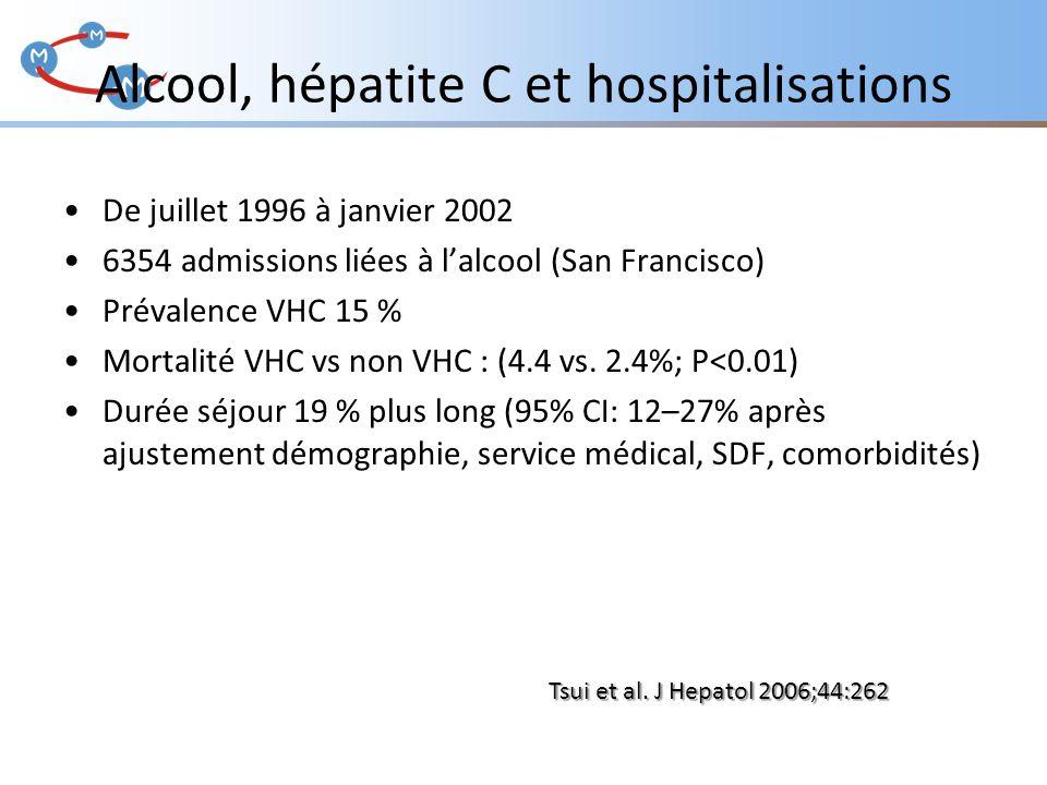 Alcool, hépatite C et hospitalisations De juillet 1996 à janvier 2002 6354 admissions liées à l'alcool (San Francisco) Prévalence VHC 15 % Mortalité V