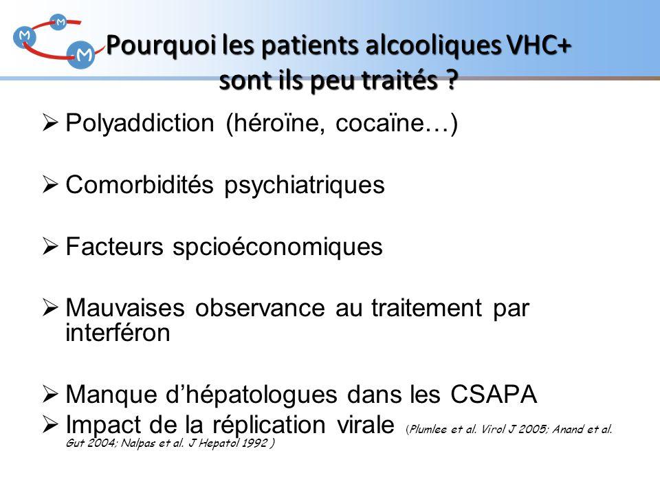 Pourquoi les patients alcooliques VHC+ sont ils peu traités ?  Polyaddiction (héroïne, cocaïne…)  Comorbidités psychiatriques  Facteurs spcioéconom