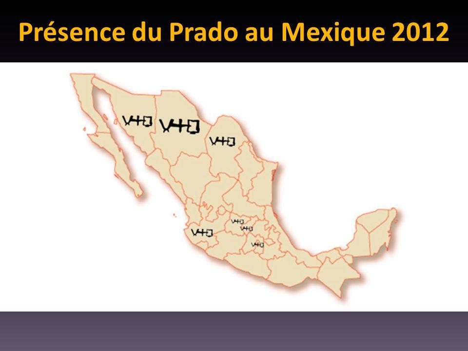 Présence du Prado au Mexique 2012