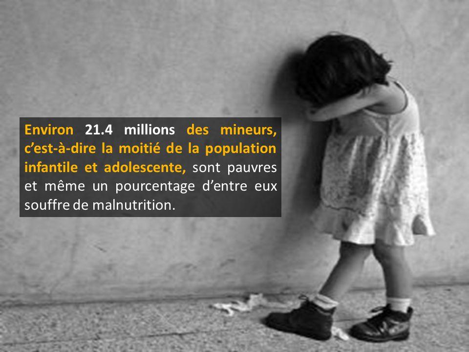 Environ 21.4 millions des mineurs, c'est-à-dire la moitié de la population infantile et adolescente, sont pauvres et même un pourcentage d'entre eux souffre de malnutrition.