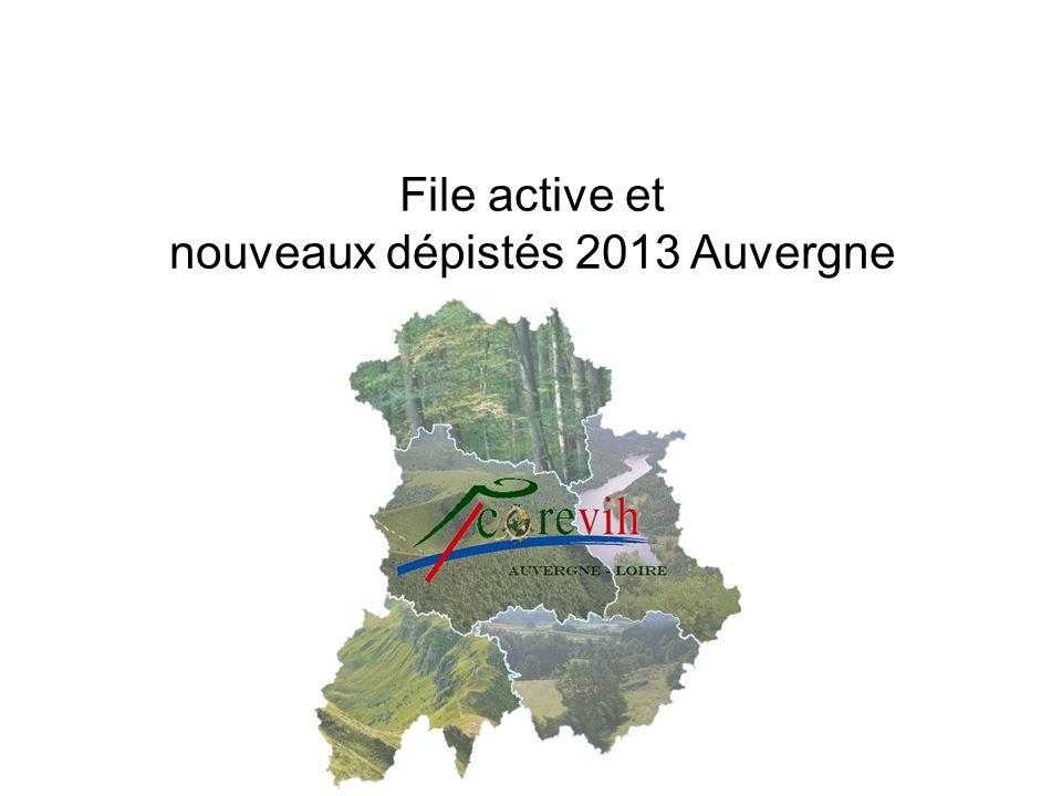 Données épidémiologiques 2013 pour l'Auvergne DEPARTEMENT CENTRE HOSPITALIER SERVICE MEDECIN REFERENT FILE ACTIVE NOUVEAUX DEPISTES PUY-DE-DOME CHU CLERMONT- FERRAND Maladies infectieuses Dr Jacomet 73413 ALLIER CH VICHY PneumologieDr Wahl 983 Médecine interne Dr Milesi-Lecat 102 CH MONTLUCON Médecine interne Dr Nehme 822 DermatologieDr Antoniotti CH MOULINS Médecine interne Dr Desrayaud Delodde CANTALCH AURILLAC Médecine interne Dr Trouillier 520 HAUTE-LOIRE CH LE PUY-EN- VELAY CDAGDr Monange 301 TOTAL 1 00621