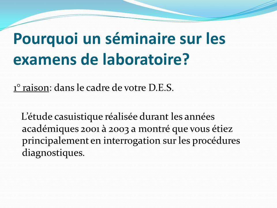 Pourquoi un séminaire sur les examens de laboratoire.