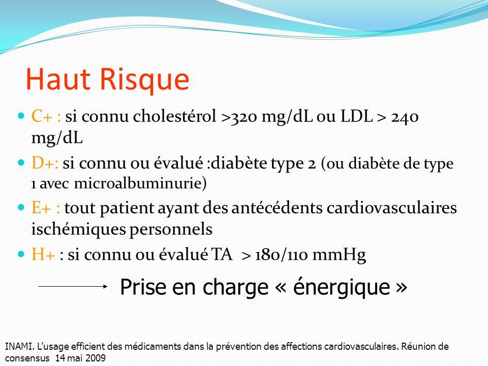 Haut Risque C+ : si connu cholestérol >320 mg/dL ou LDL > 240 mg/dL D+: si connu ou évalué :diabète type 2 (ou diabète de type 1 avec microalbuminurie) E+ : tout patient ayant des antécédents cardiovasculaires ischémiques personnels H+ : si connu ou évalué TA > 180/110 mmHg Prise en charge « énergique » INAMI.