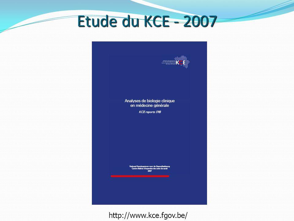 Eléments objectifs Examen clinique normal excepté pâleur des conjonctives