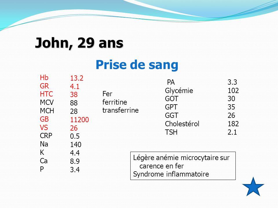 John, 29 ans Prise de sang Hb GR HTC MCV MCH GB VS CRP Na K Ca P 13.2 4.1 38 88 28 11200 26 0.5 140 4.4 8.9 3.4 PA Glycémie GOT GPT GGT Cholestérol TSH 3.3 102 30 35 26 182 2.1 Légère anémie microcytaire sur carence en fer Syndrome inflammatoire Fer ferritine transferrine