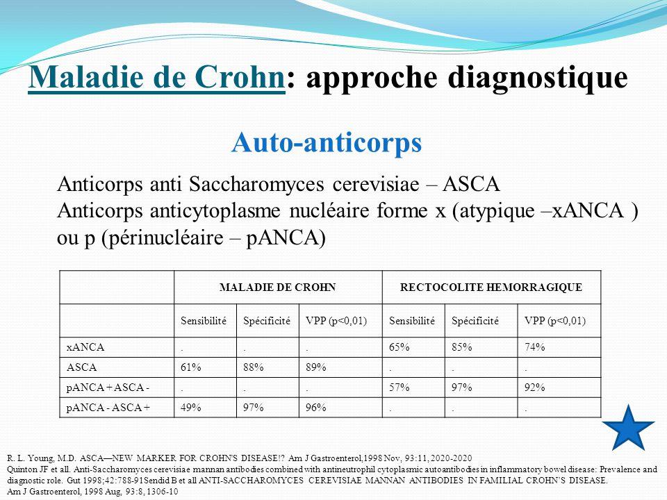 Auto-anticorps Maladie de Crohn: approche diagnostique Anticorps anti Saccharomyces cerevisiae – ASCA Anticorps anticytoplasme nucléaire forme x (atypique –xANCA ) ou p (périnucléaire – pANCA) R.