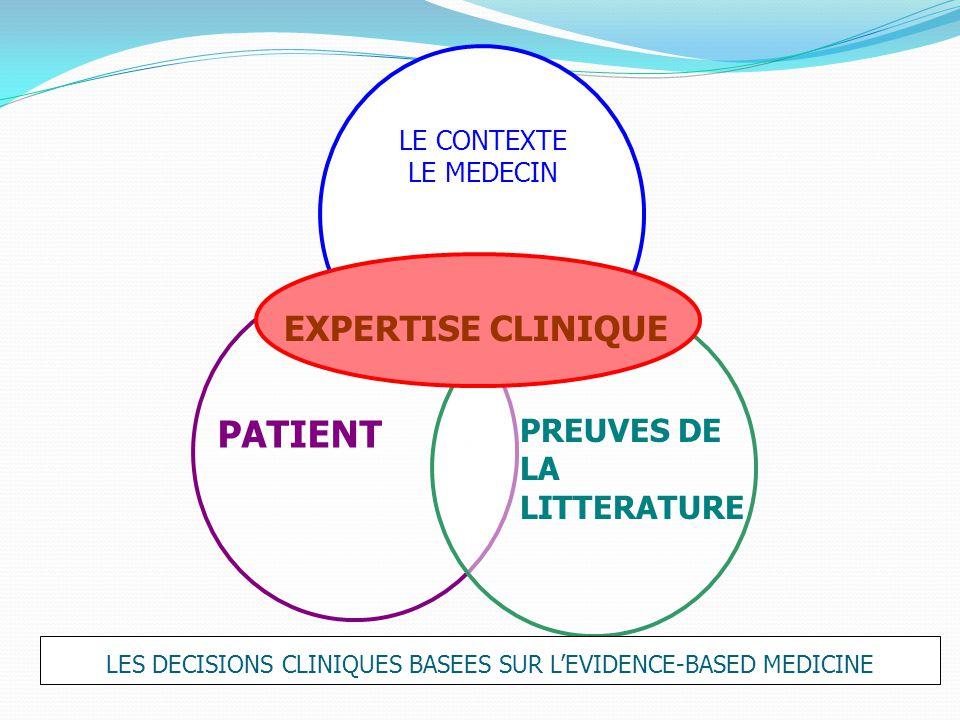 LE CONTEXTE LE MEDECIN PREUVES DE LA LITTERATURE EXPERTISE CLINIQUE LES DECISIONS CLINIQUES BASEES SUR L'EVIDENCE-BASED MEDICINE PATIENT