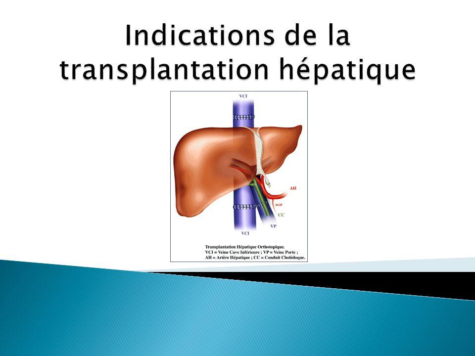 Absolues ◦ Maladie cardio-pulmonaire sévère.