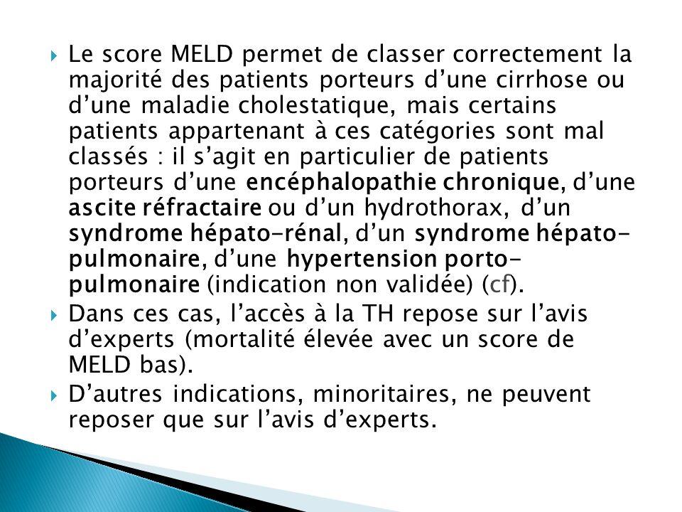  Le score MELD permet de classer correctement la majorité des patients porteurs d'une cirrhose ou d'une maladie cholestatique, mais certains patients