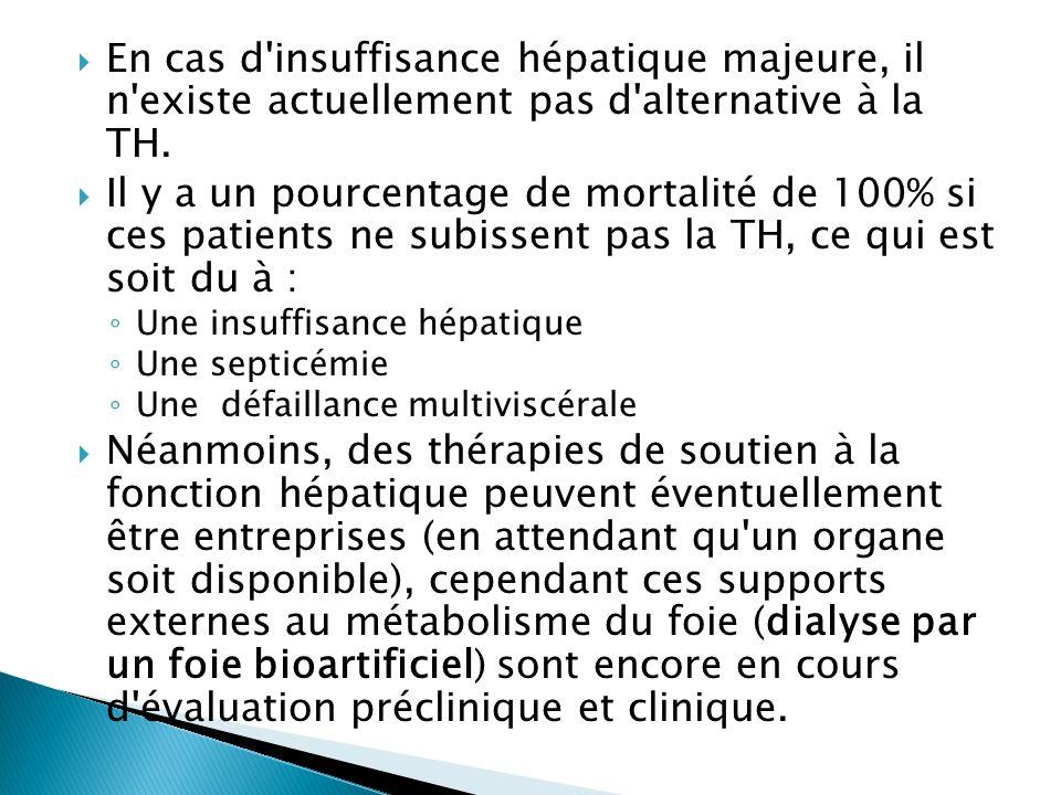  En cas d'insuffisance hépatique majeure, il n'existe actuellement pas d'alternative à la TH.  Il y a un pourcentage de mortalité de 100% si ces pat