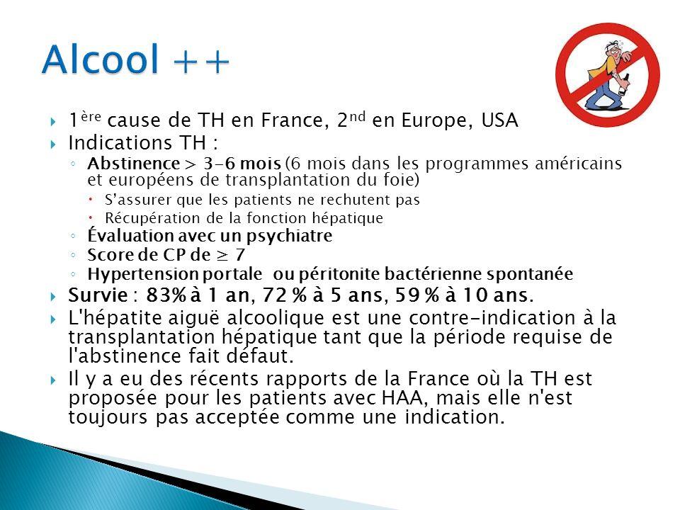  1 ère cause de TH en France, 2 nd en Europe, USA  Indications TH : ◦ Abstinence > 3-6 mois (6 mois dans les programmes américains et européens de t
