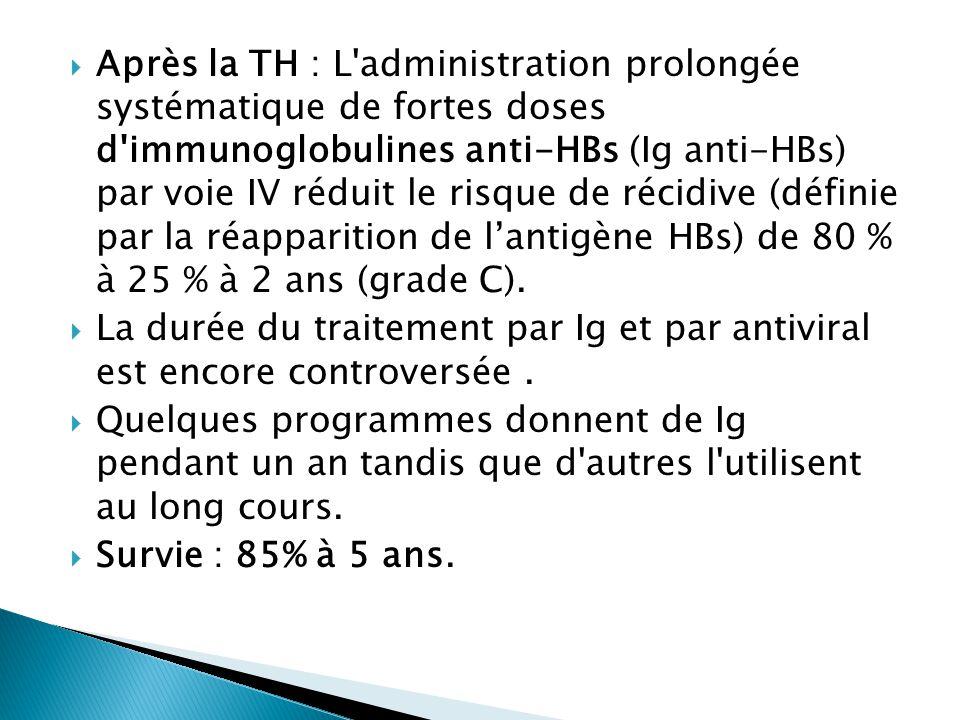  Après la TH : L'administration prolongée systématique de fortes doses d'immunoglobulines anti-HBs (Ig anti-HBs) par voie IV réduit le risque de réci