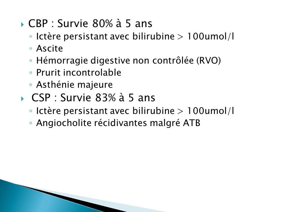  CBP : Survie 80% à 5 ans ◦ Ictère persistant avec bilirubine > 100umol/l ◦ Ascite ◦ Hémorragie digestive non contrôlée (RVO) ◦ Prurit incontrolable