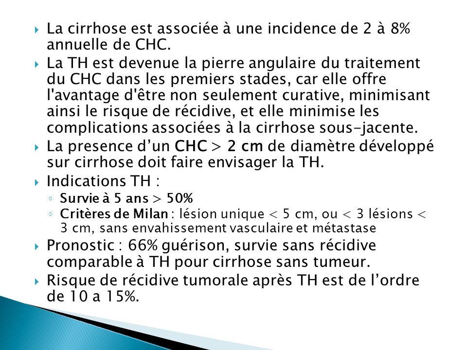  La cirrhose est associée à une incidence de 2 à 8% annuelle de CHC.  La TH est devenue la pierre angulaire du traitement du CHC dans les premiers s