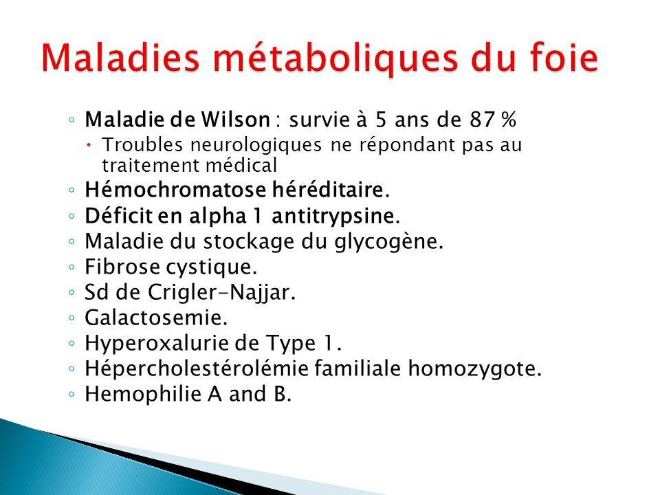 ◦ Maladie de Wilson : survie à 5 ans de 87 %  Troubles neurologiques ne répondant pas au traitement médical ◦ Hémochromatose héréditaire. ◦ Déficit e