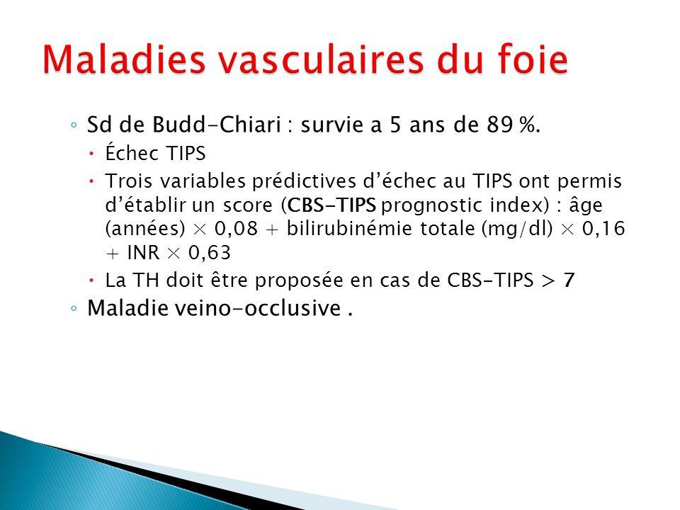 ◦ Sd de Budd-Chiari : survie a 5 ans de 89 %.  Échec TIPS  Trois variables prédictives d'échec au TIPS ont permis d'établir un score (CBS-TIPS progn