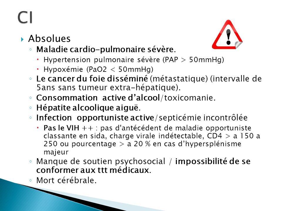  Absolues ◦ Maladie cardio-pulmonaire sévère.  Hypertension pulmonaire sévère (PAP > 50mmHg)  Hypoxémie (PaO2 < 50mmHg) ◦ Le cancer du foie dissémi