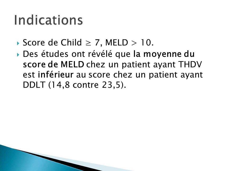  Score de Child ≥ 7, MELD > 10.  Des études ont révélé que la moyenne du score de MELD chez un patient ayant THDV est inférieur au score chez un pat